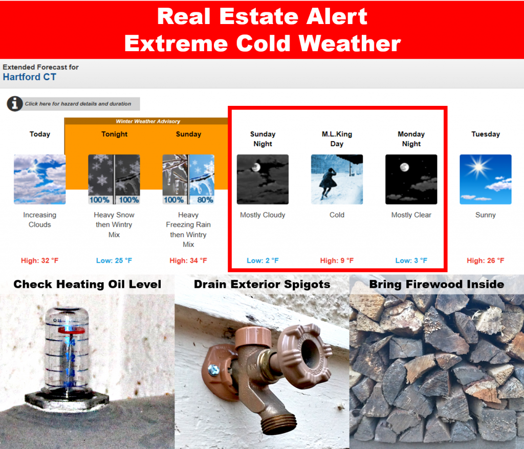 Real Estate Alert 2019-01-19
