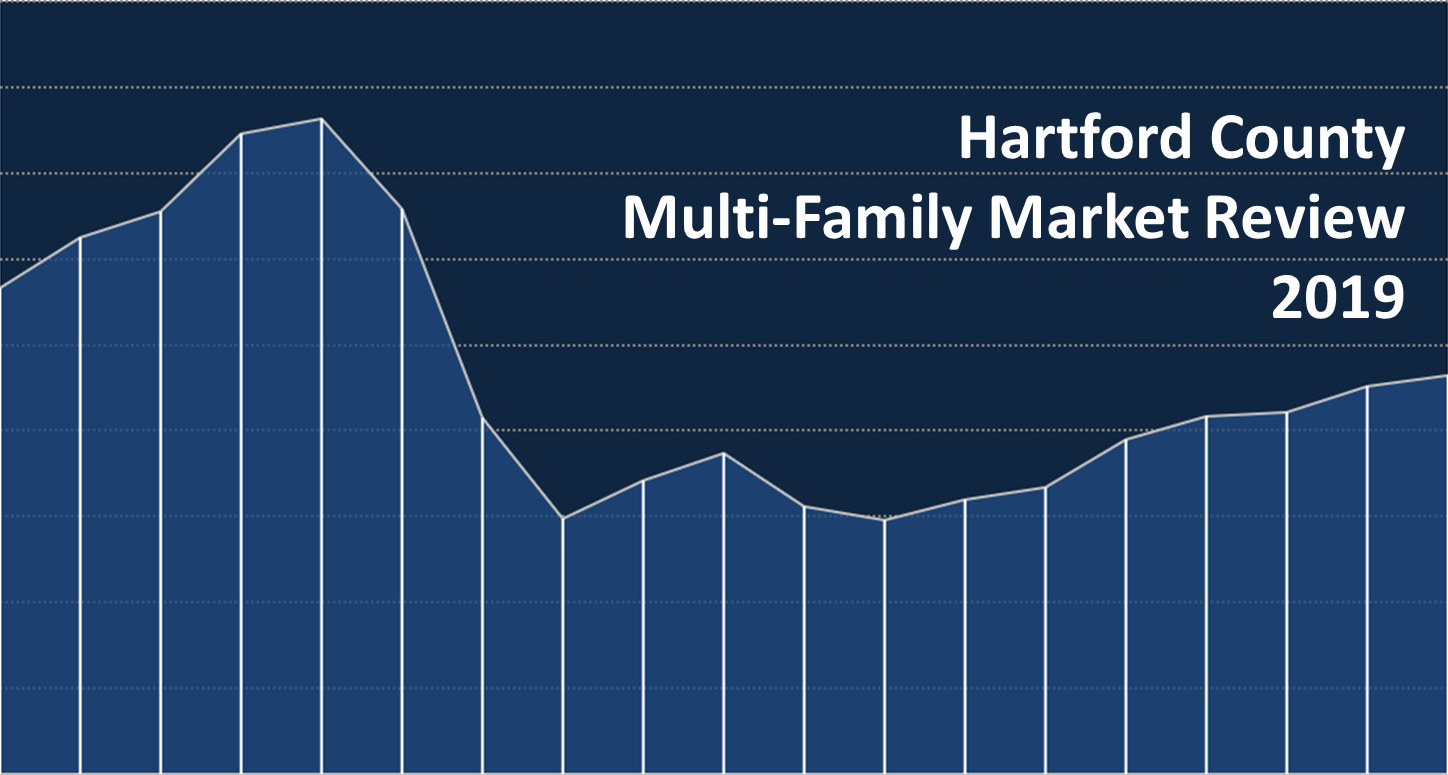 2020-01-18 Hartford County Multi-Family Market Review 2019