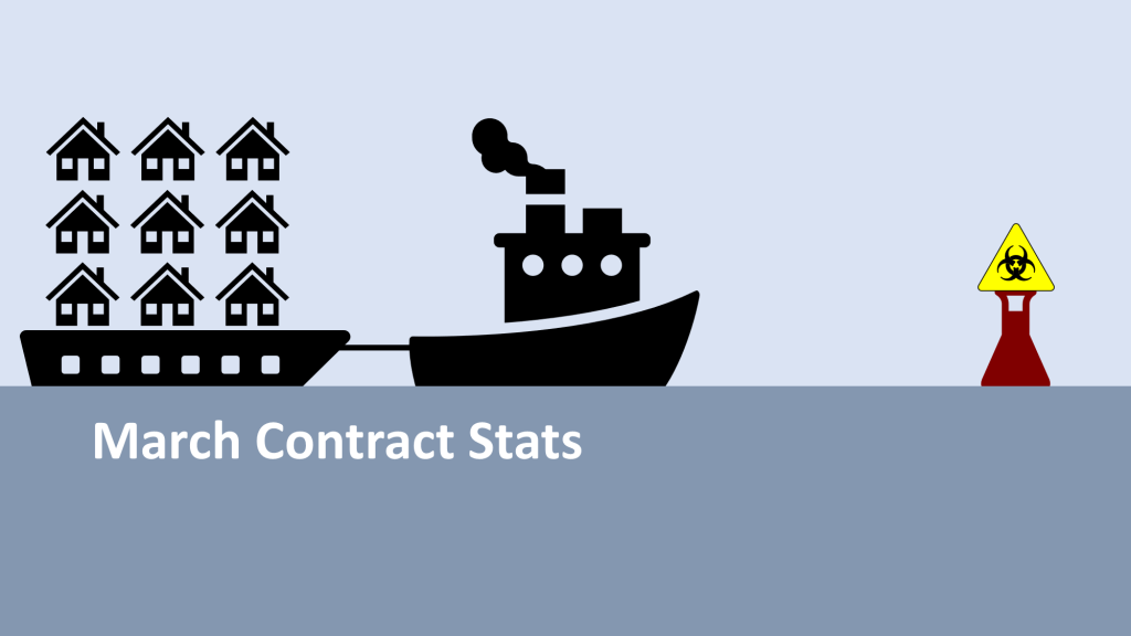 March Contract Stats